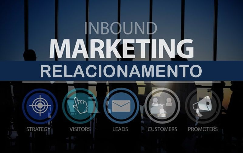 Relacionamento – Inbound Marketing